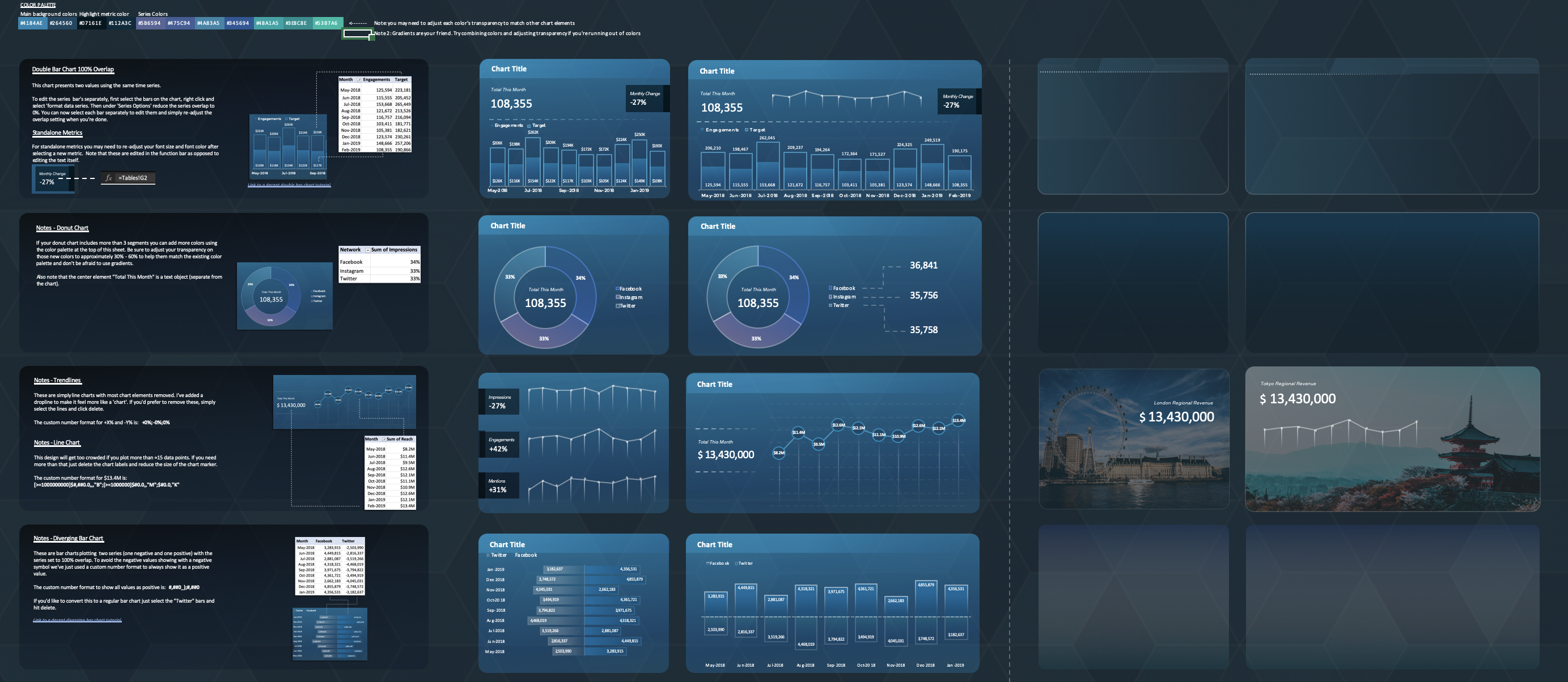 The Excel Dashboard Toolkit showing blue charts on a dark background and all the elements used to build an Excel dashboard.