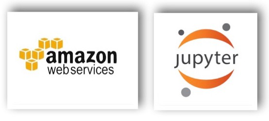 Jupyter Notebooks on AWS EC2 in 12 (mostly easy) steps