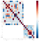 Figure 1: PCC in-between two unsampled datasets
