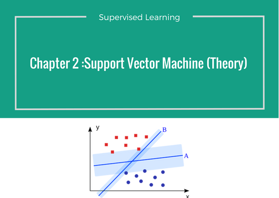 Chapter 2 : SVM (Support Vector Machine) — Theory - Machine