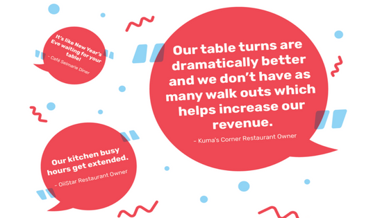 What Are Restaurants Saying About Nextme S Digital Waitlist App