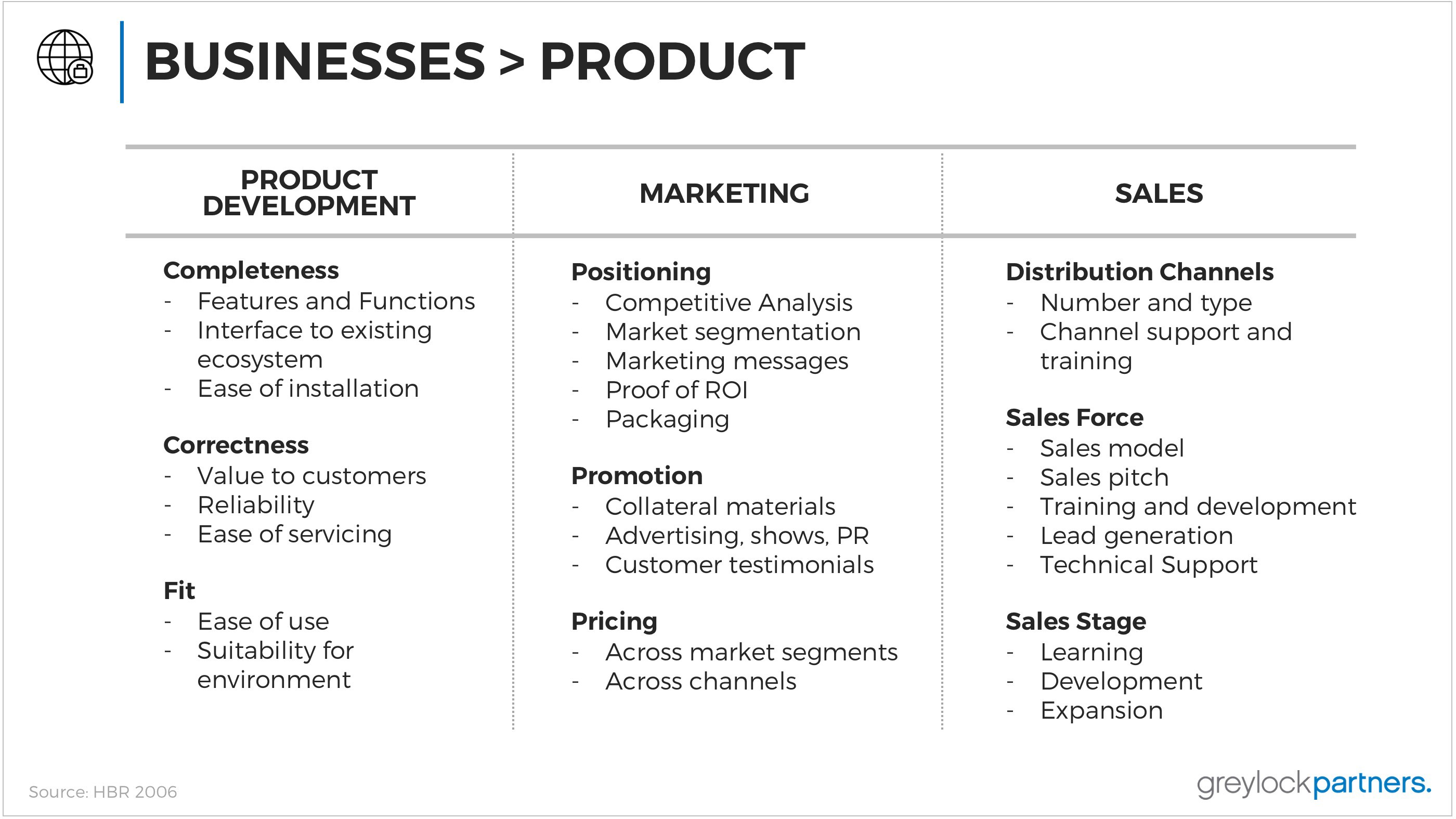 What do I look for in a pitch? - Greylock Perspectives