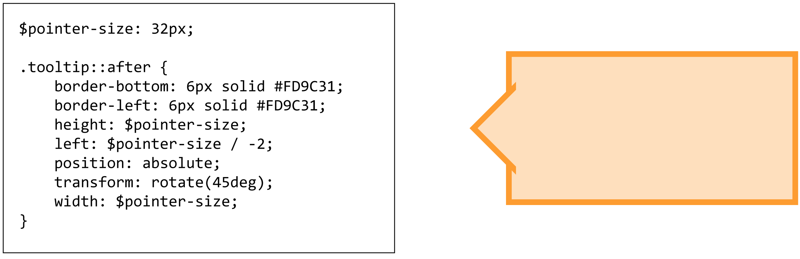 A graphic of a tooltip with the CSS code that unsatisfactorily positions its pointer with borders