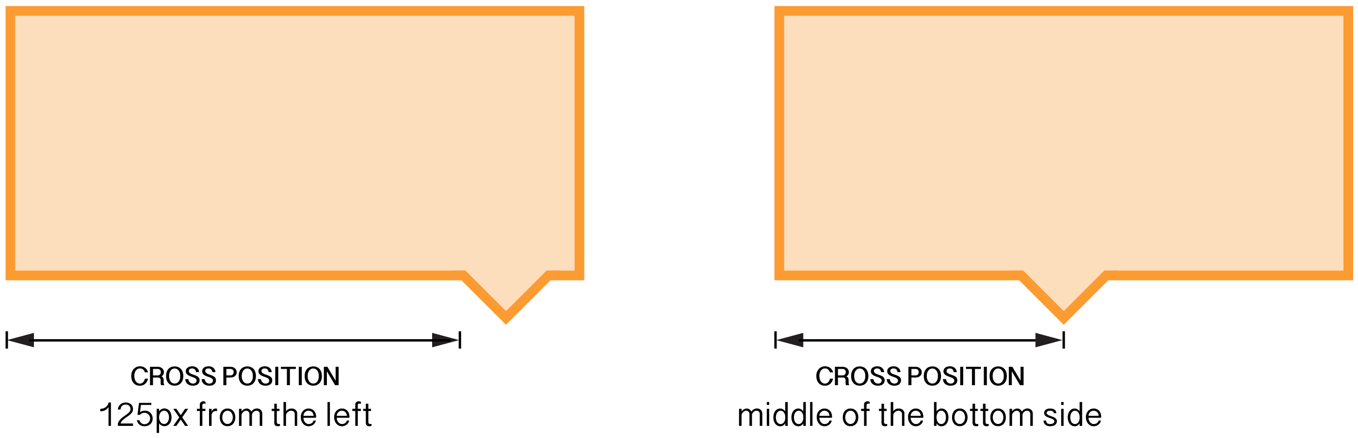 A graphic showing two tooltips, each with a pointer sitting on the bottom edge but with different cross positions