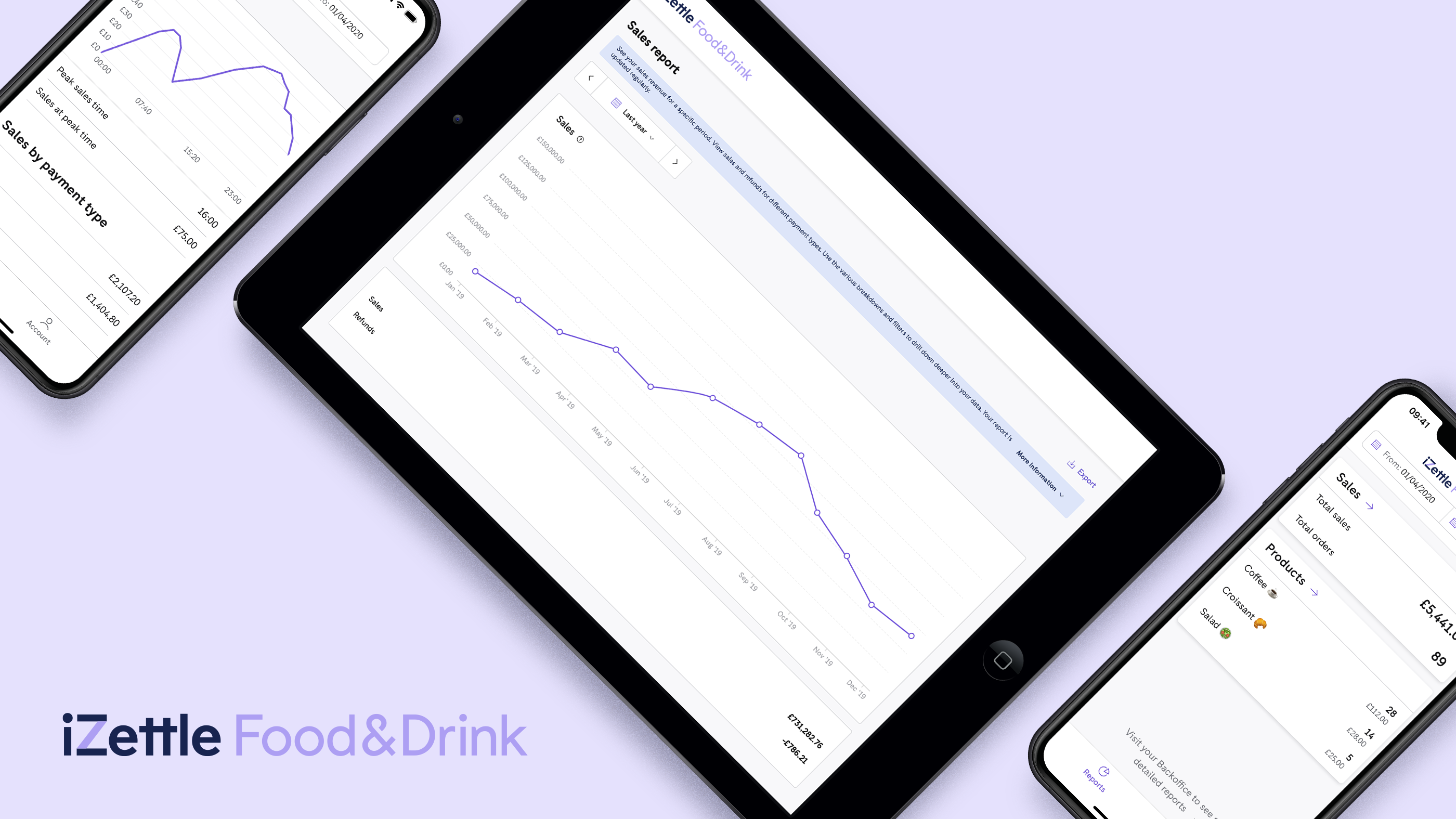 iZettle Food & Drink Reports on the web Backoffice and iOS app
