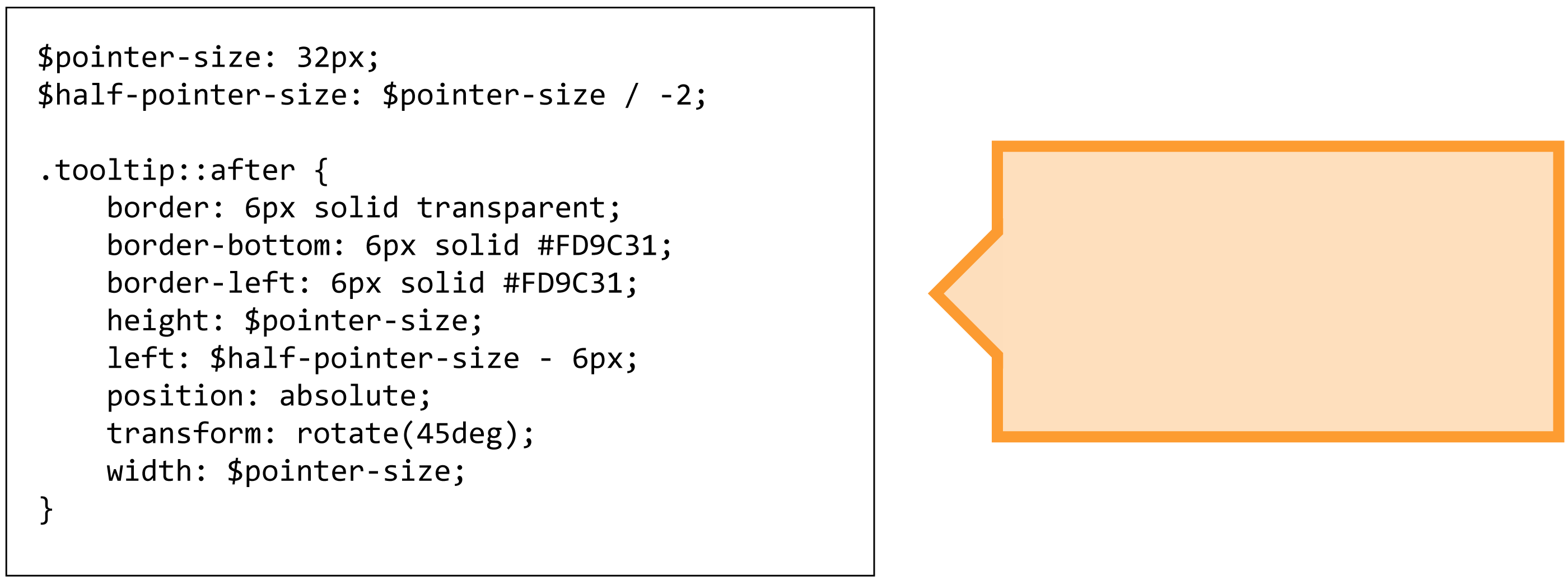 A graphic of a tooltip with the CSS code that properly positions its pointer with borders