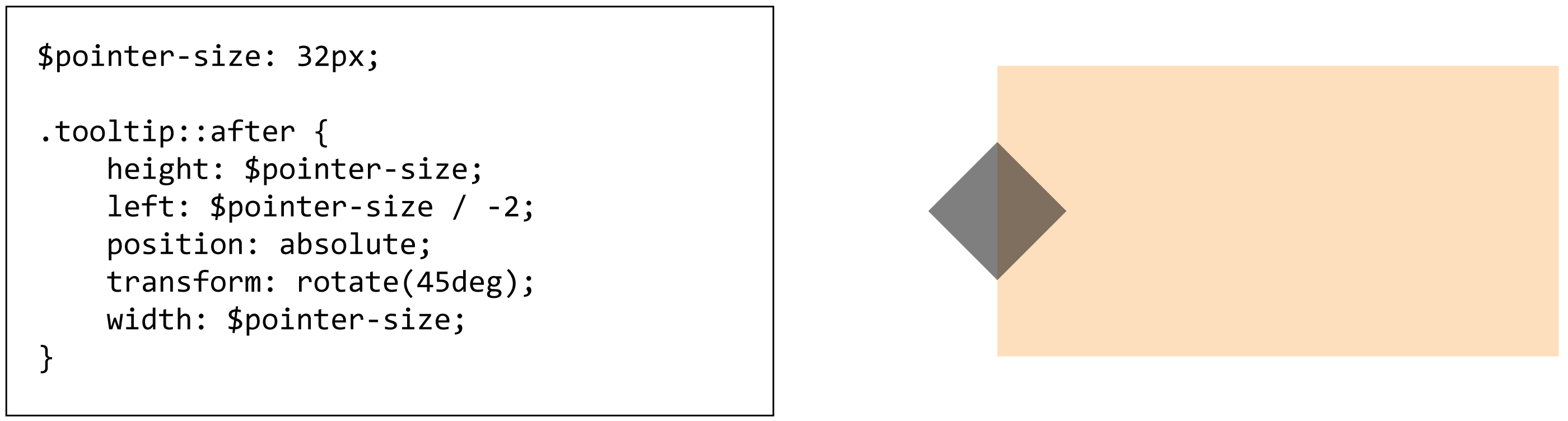 A graphic of a tooltip with the CSS code that properly positions its pointer without borders