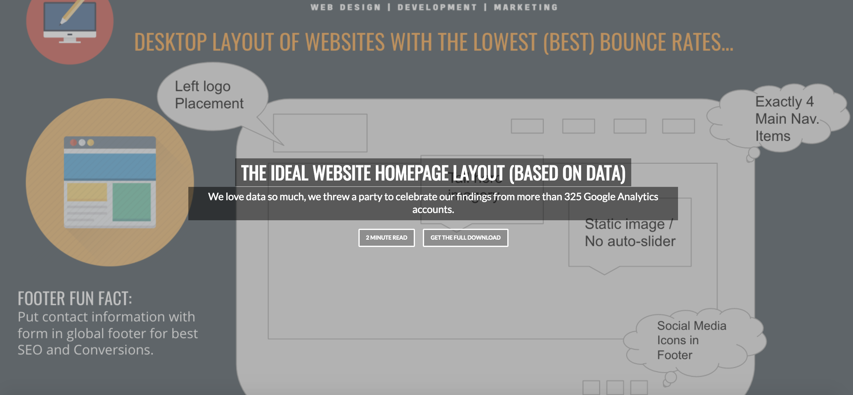 The Ideal Website Homepage Layout Based On Data Paul