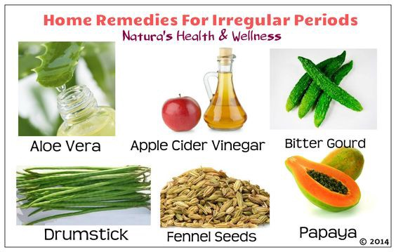 Bring your Periods early with the help of these Home remedies