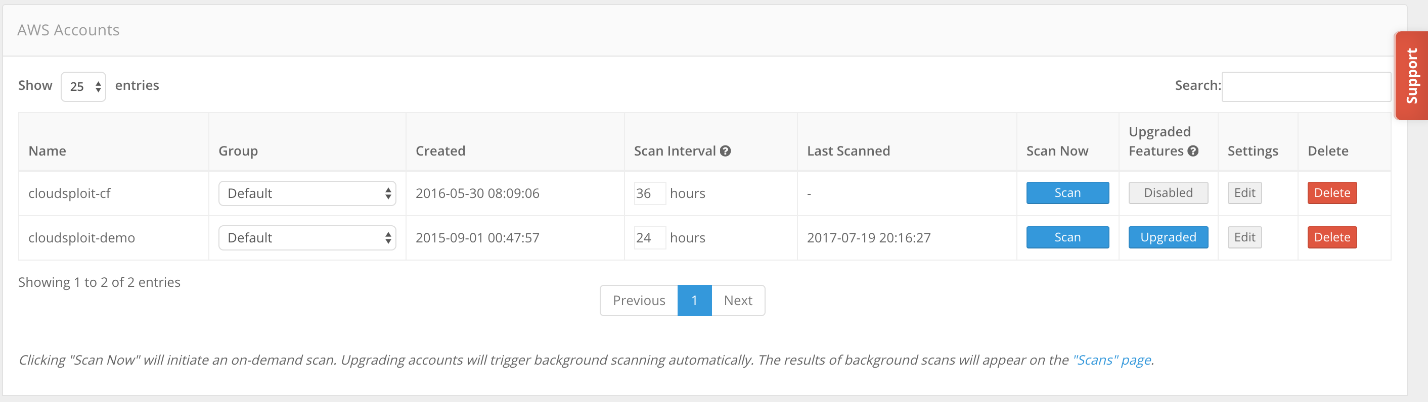 Introducing: S3 Security Visualizer - CloudSploit