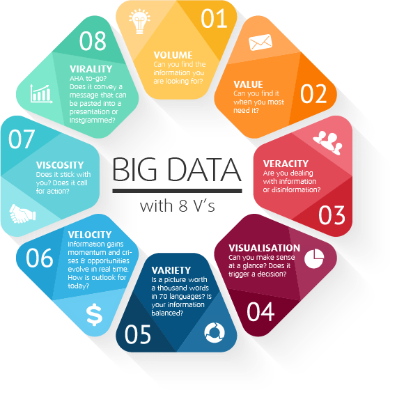 Top 20 Latest Research Problems in Big Data and Data Science