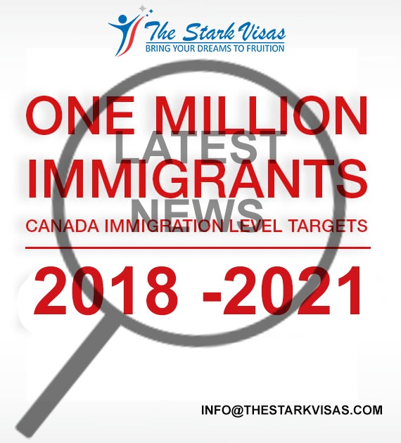 Canada Immigration latest News 2019 - The Stark Visas — Best