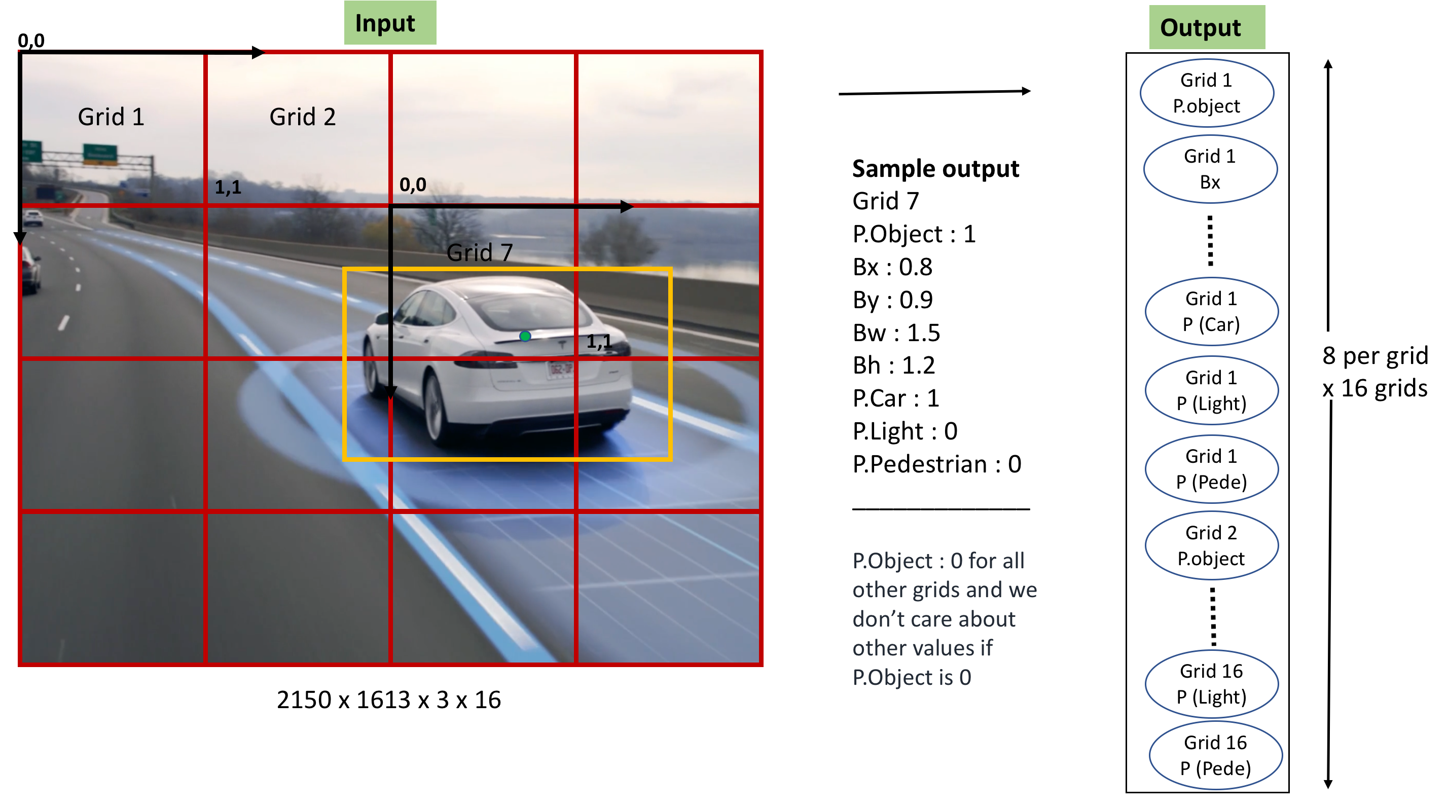 It S Just A Small Box Looking Object Here Is The Brake Light Diagram