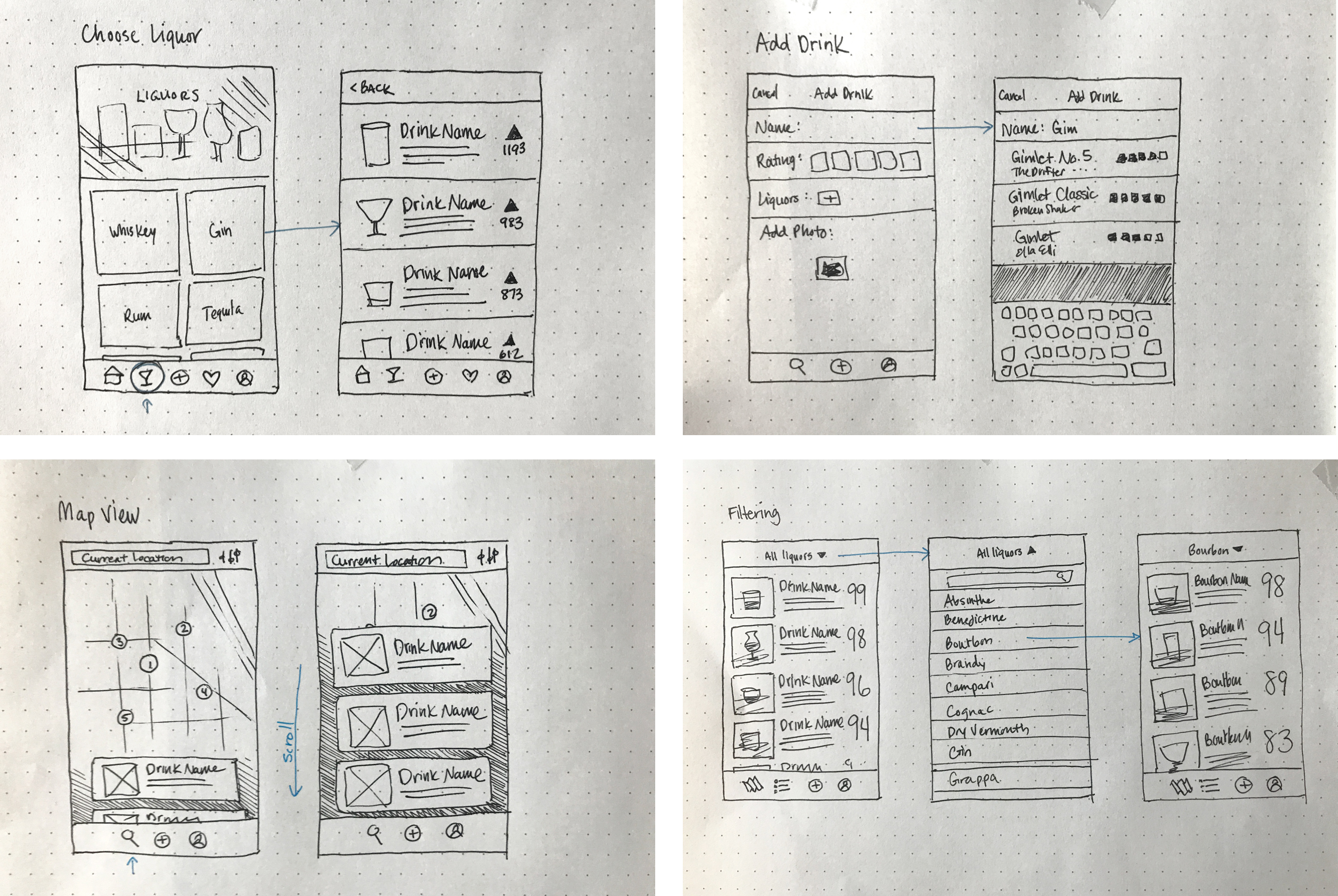 Designing a cocktail app — a UX case study - UX Collective