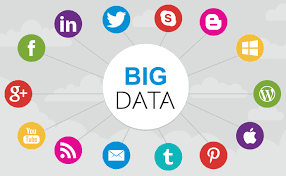 Big Data used in various domain