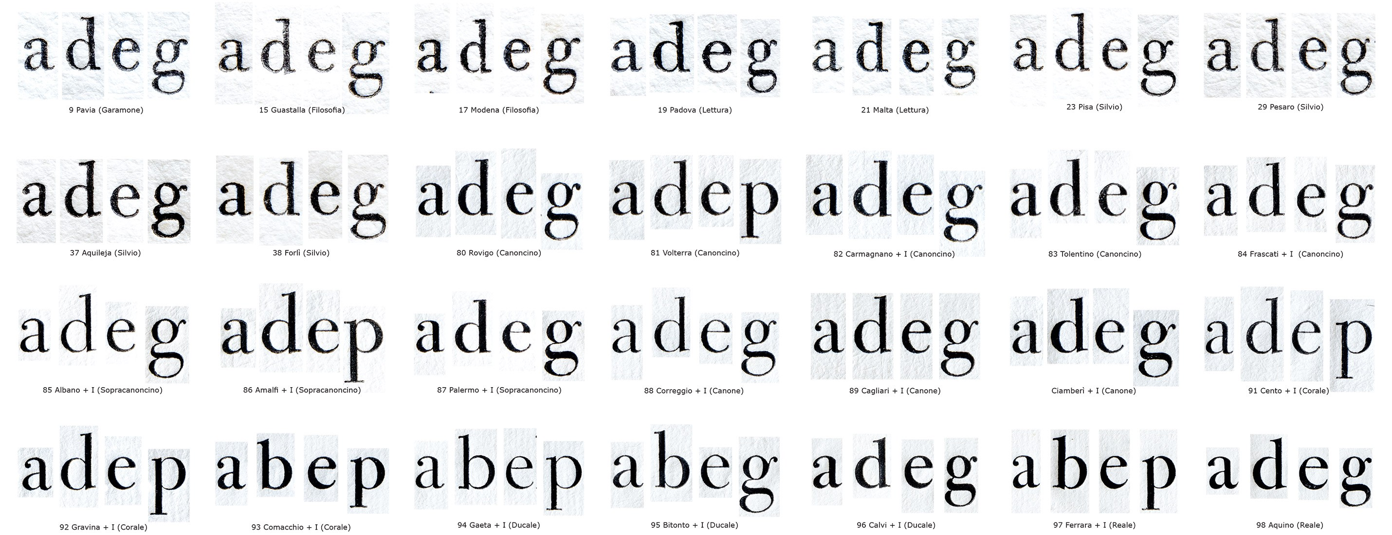 Bodoni and his roman and italic types - CAST