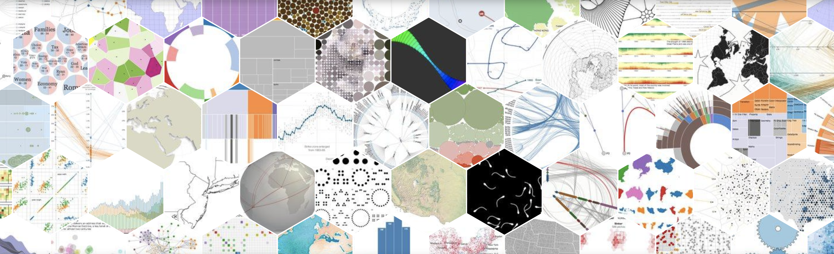 A hexagonal mosaic of example data visualizations rendered with D3.js