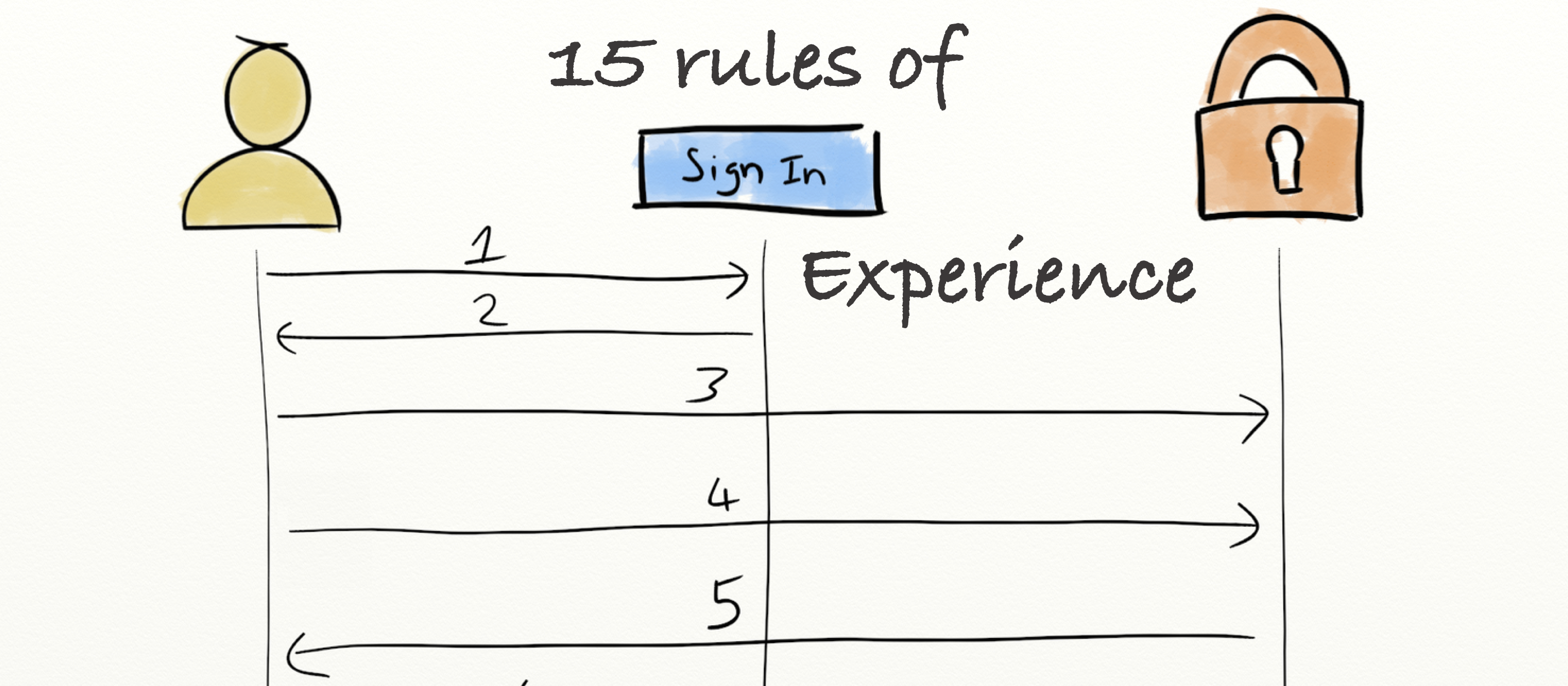 15 rules of user sign-in experience - UX Collective