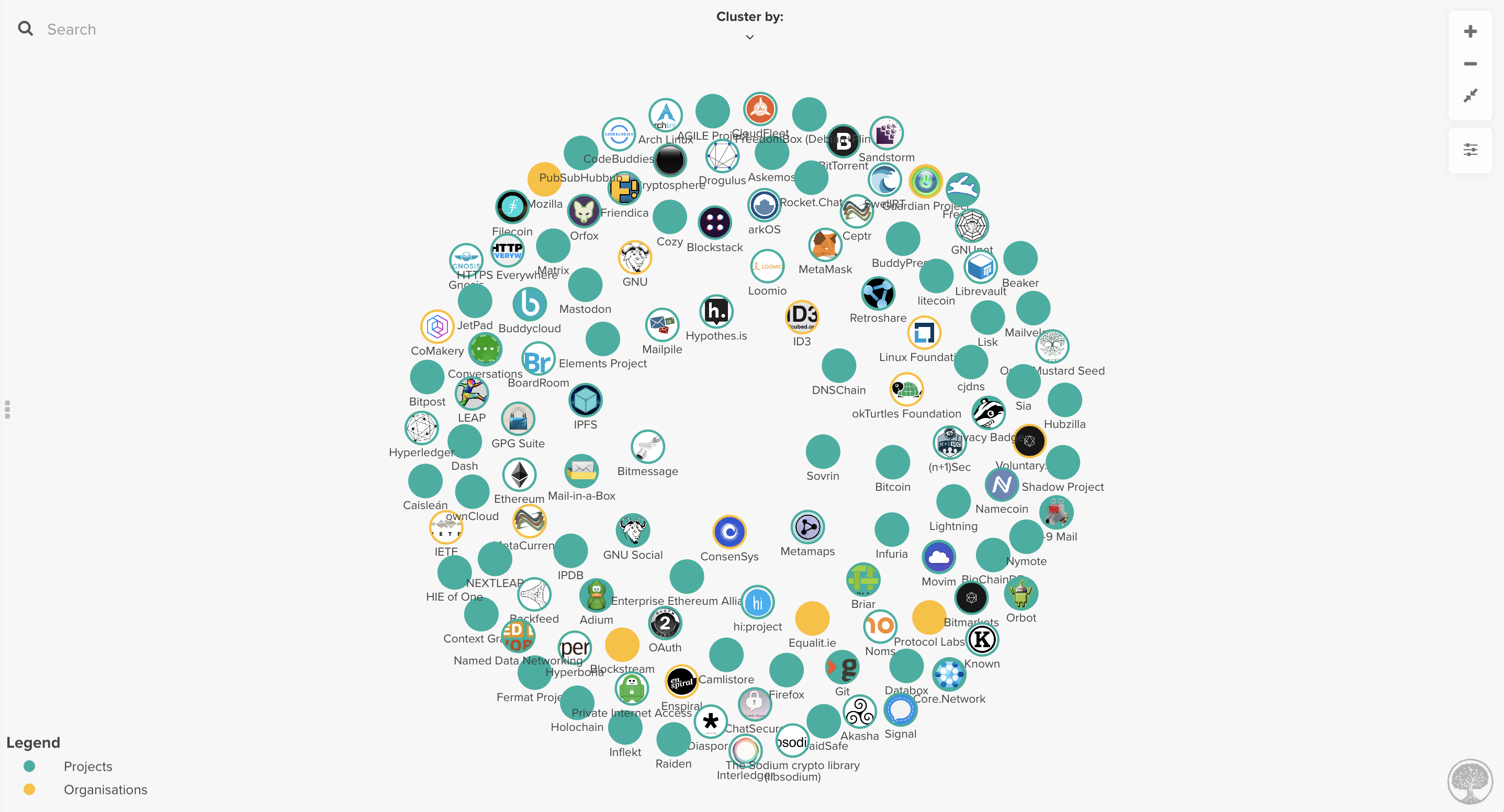 Ceptr mapmakers: the digital life collective - in too deep