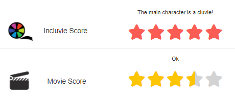 Incluvie Score: 5/5 (The main character is a cluvie)  Movie Score: 3.5/5 (Ok)