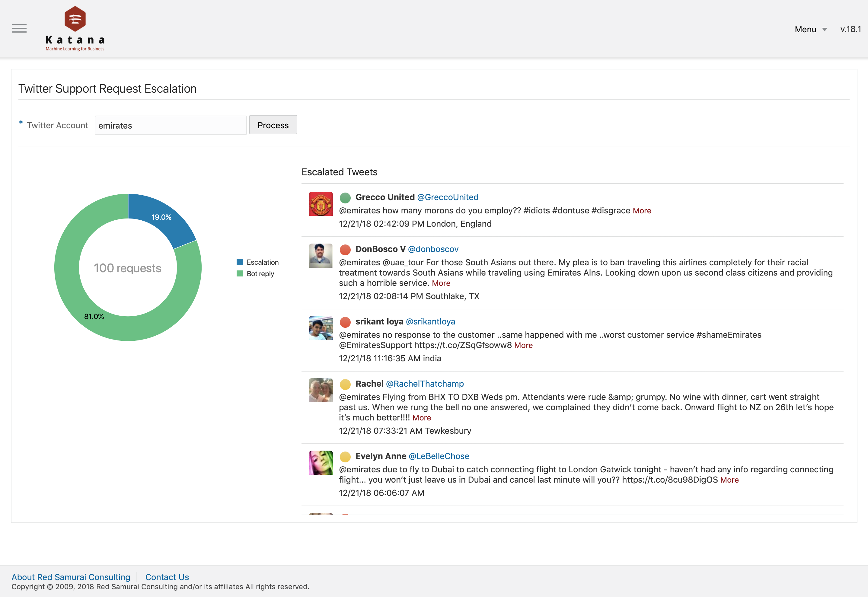 Tweet Escalation to Your Support Team — Sentiment Analysis