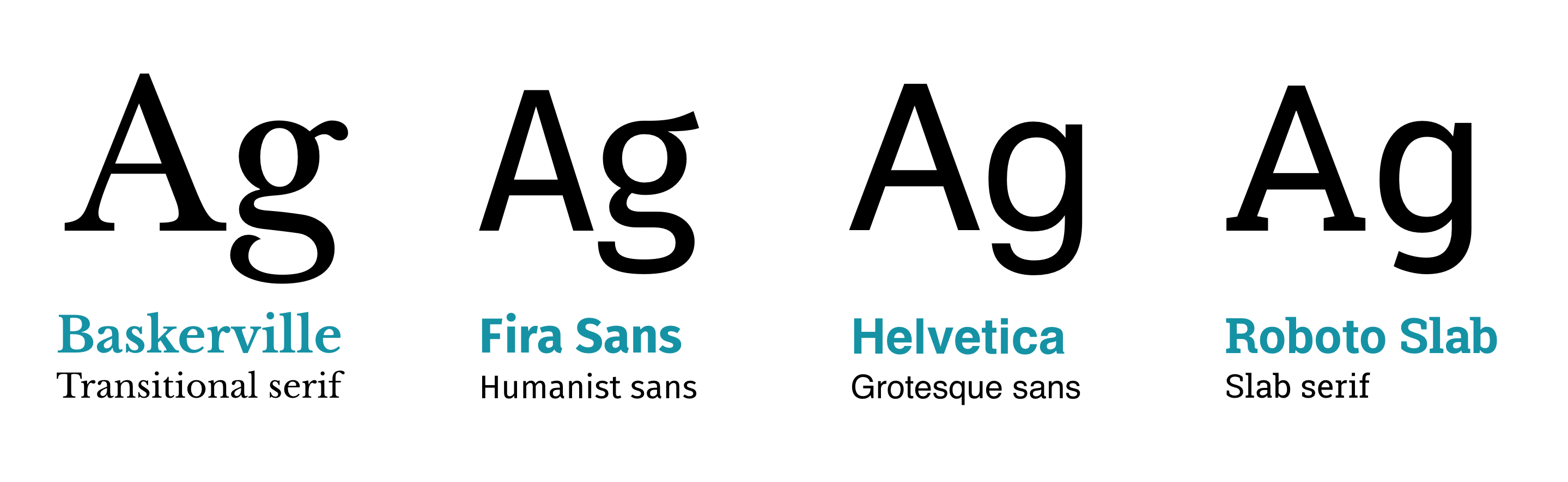 How fonts influence users' perception of your product