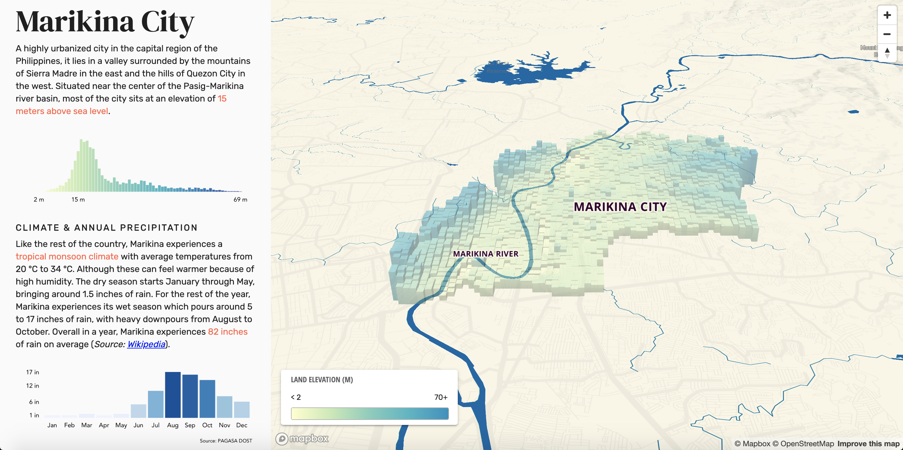 VizRisk — Flooding in Marikina City: A Case Study - Tipping