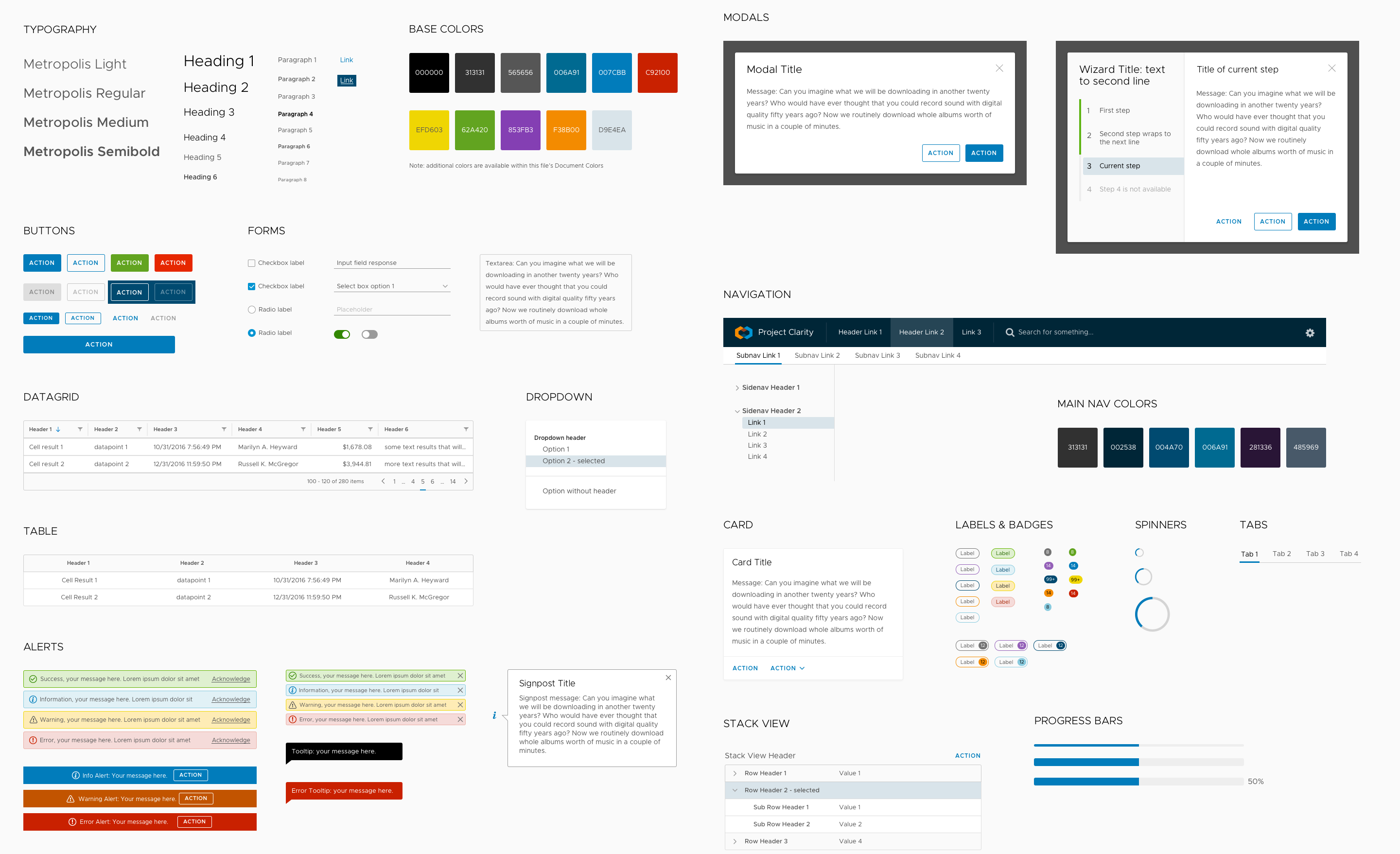 What Is A Ui Template And Why Use One By Red Dolan Clarity Design System Medium