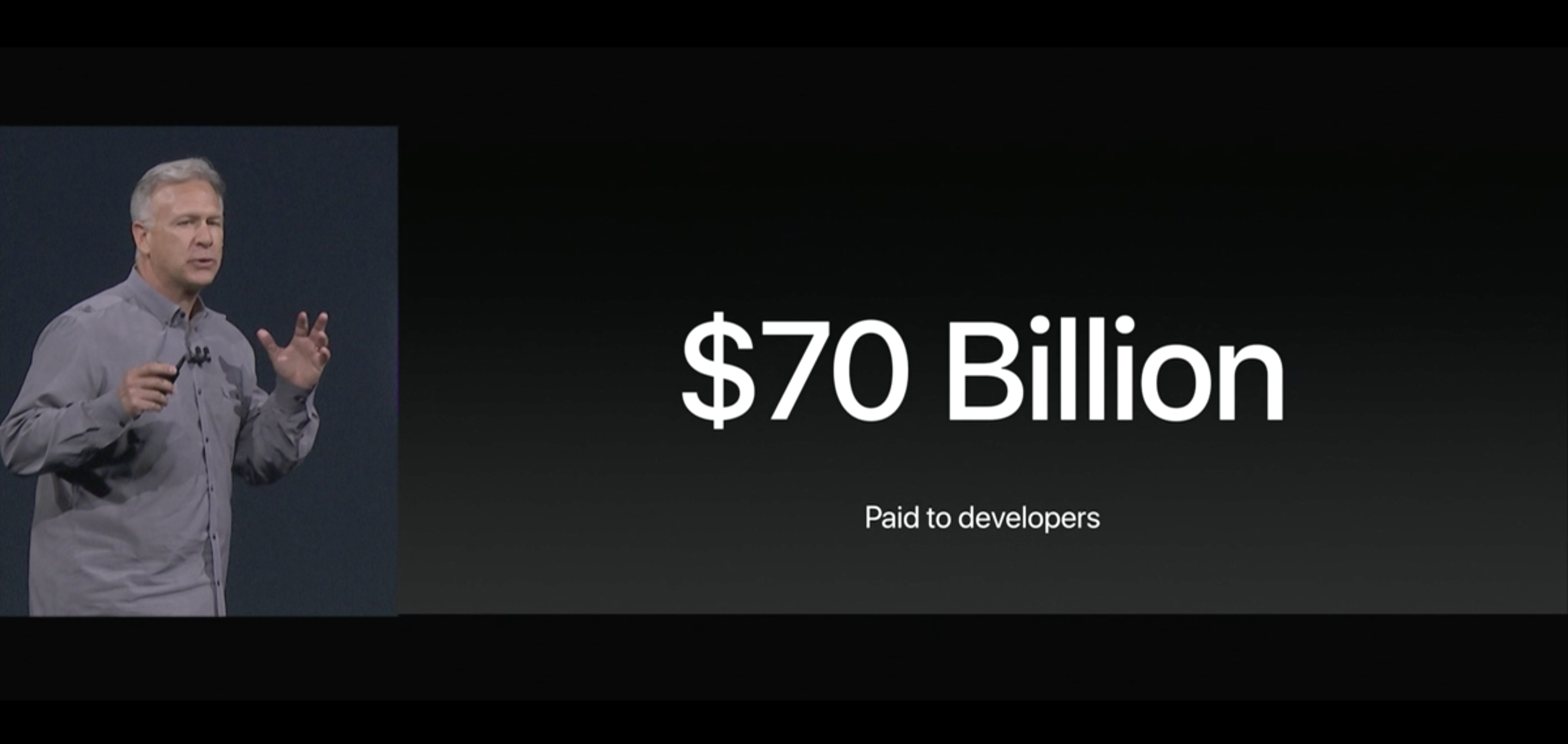 How to Make $80,000 Per Month on the Apple App Store