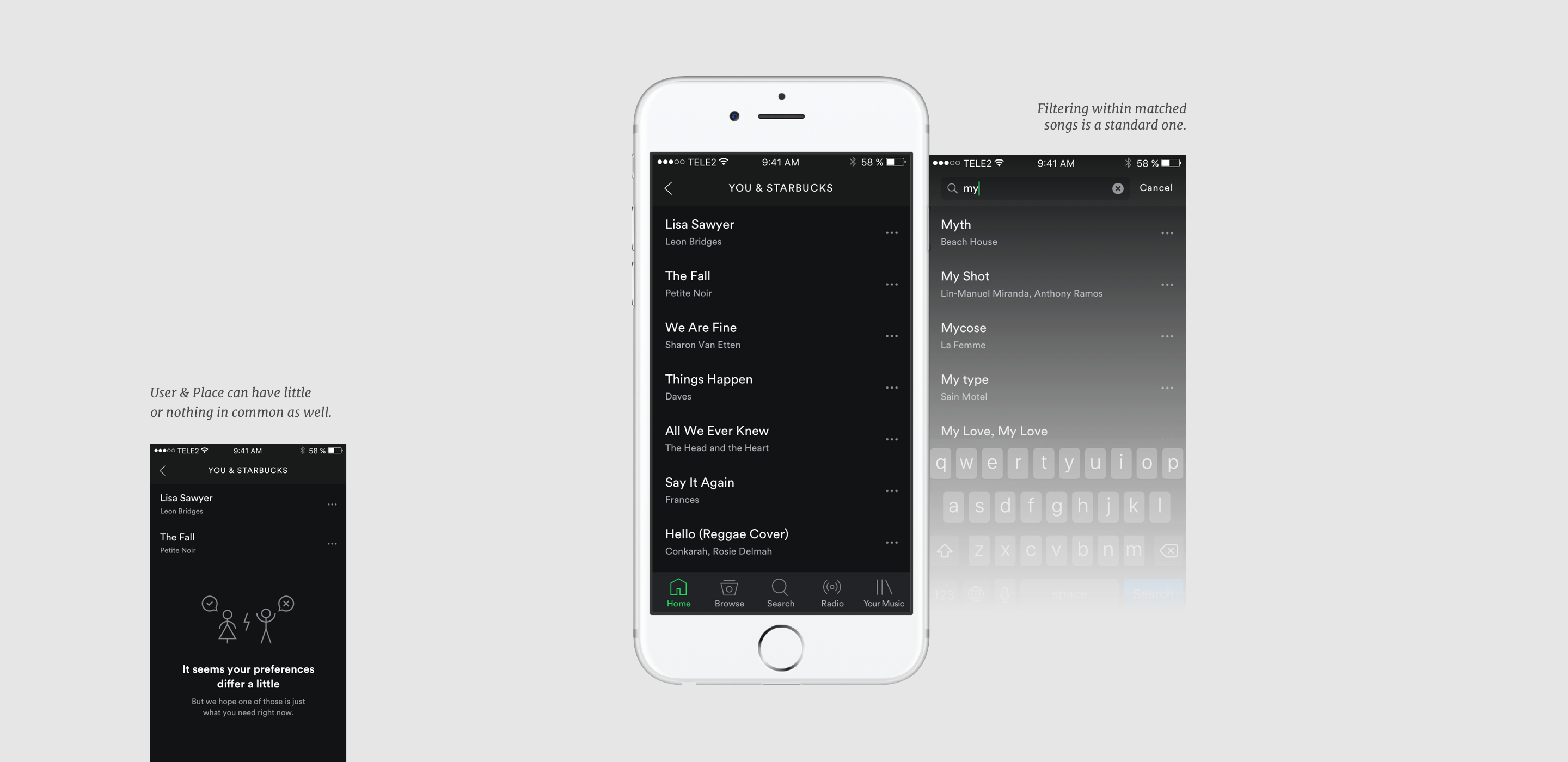 Turning Spotify Into Jukebox - UX Collective
