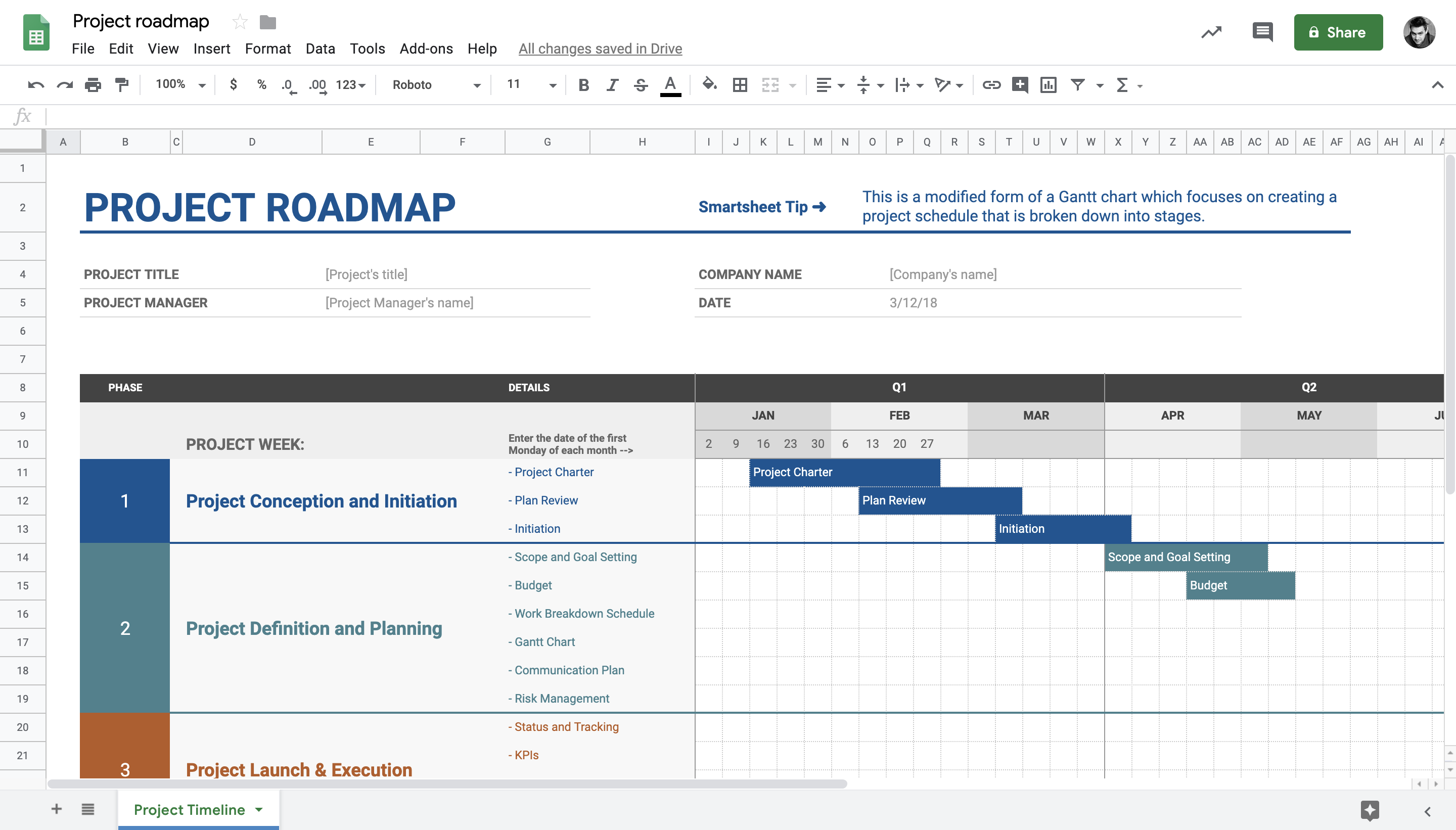 Using Google Sheets to define a project's roadmap remotely with workshop participants.