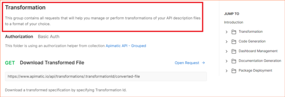 How descriptive content at API level is rendered in documentation