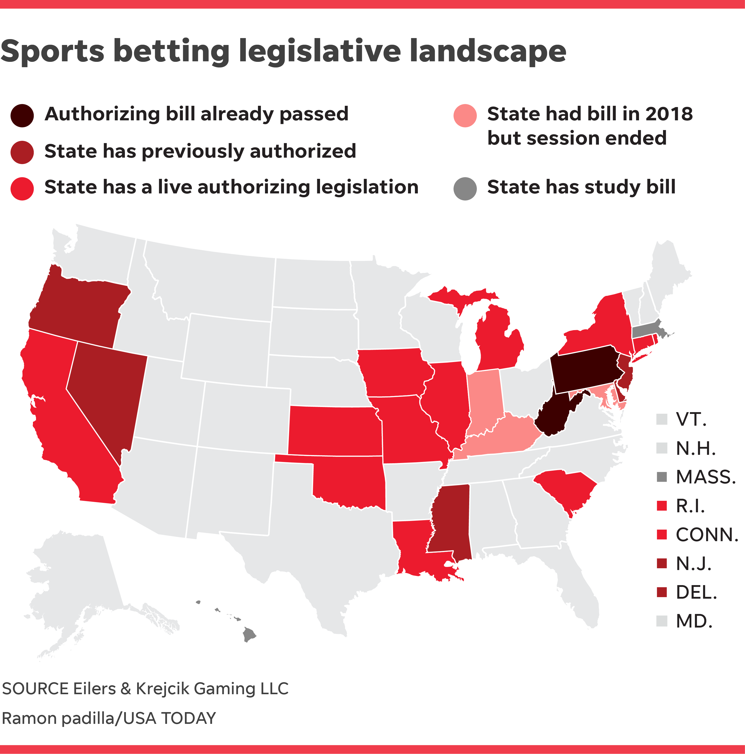 Us states with legal sports betting sports betting results today