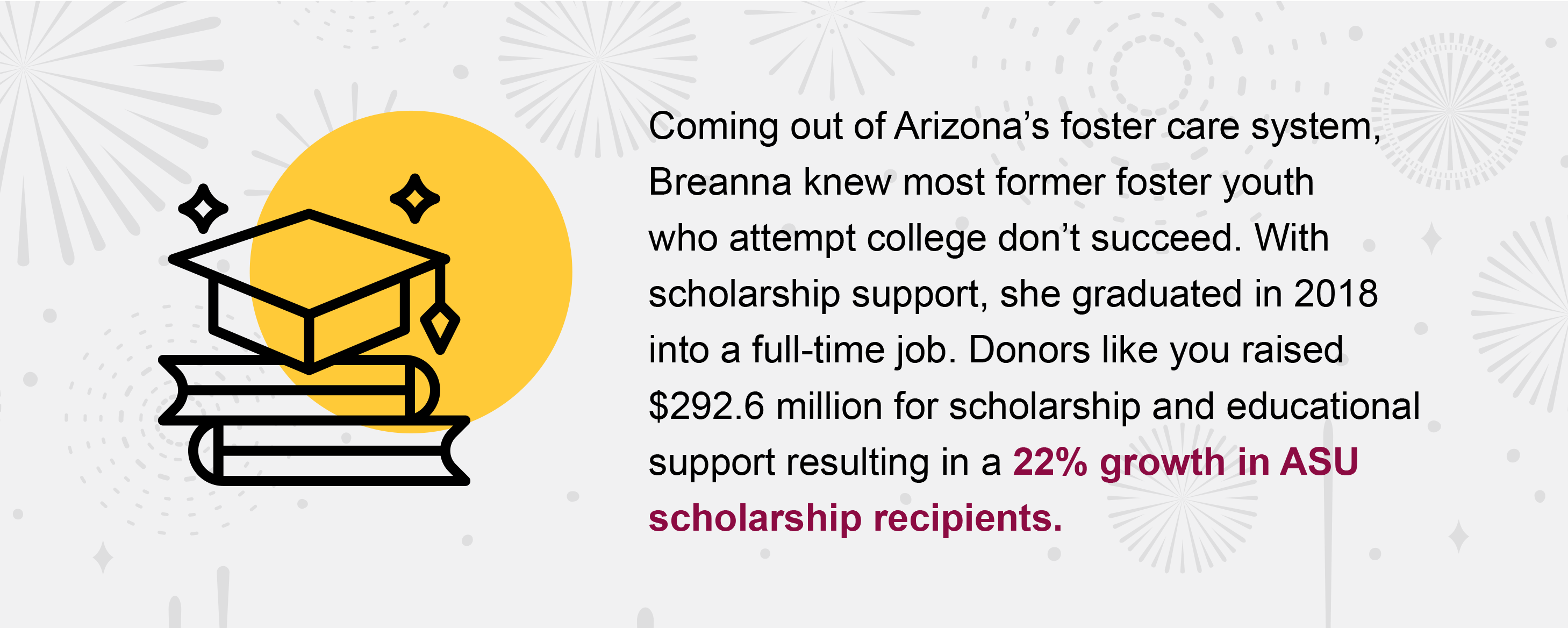 Coming out of Arizona's foster care system, Breanna knew most former foster youth who attempt college don't succeed. With scholarship support, she graduated in 2018 into a full-time job. Donors like you raised $292.6 million for scholarship and educational support resulting in a 22% growth in ASU scholarship recipients.