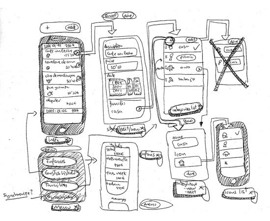 How to turn your app idea into a prototype — do it yourself