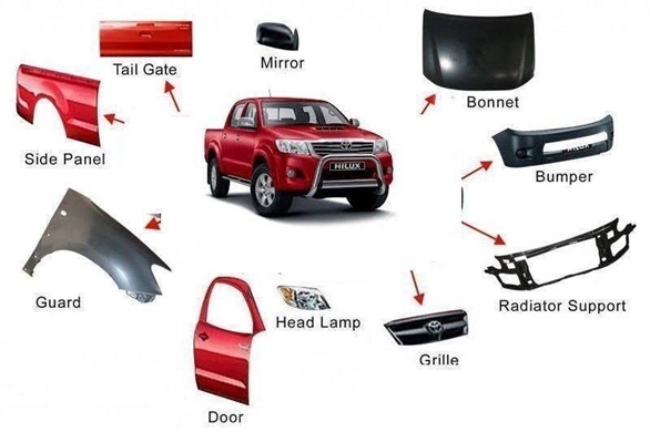 Car Body Parts >> Car Body Parts You Can Replace To Save Yourself A Trip To