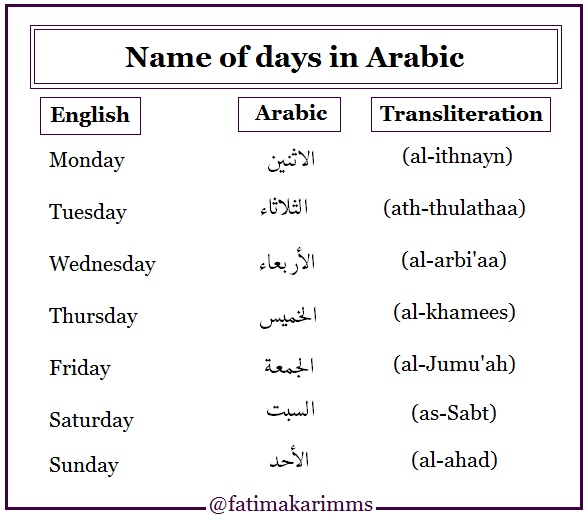 Name of days in Arabic - Fatima Karim - Medium