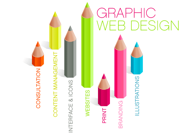 How To Design Creative Graphics Effectively By Digital Marketing Blog Medium