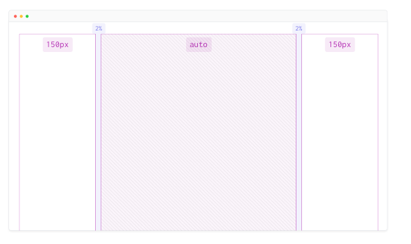 CSS Grid for Designers - Times Open