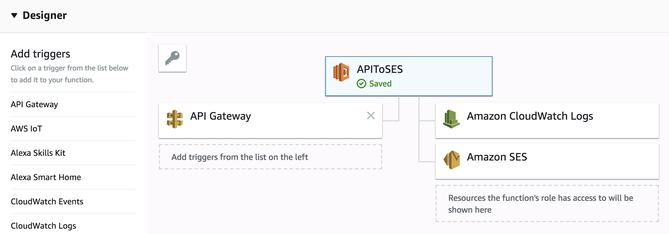 Send emails with Go and AWS Lambda - Andreas Kihlberg - Medium