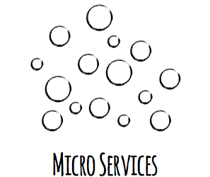 Micro-service Tutorial for Beginners: Part 1 [Spring-boot][Java]