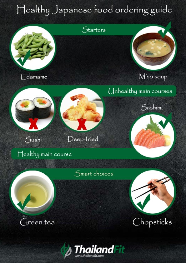 Healthy Japanese Food Ordering Guide By Thailand Fit Medium