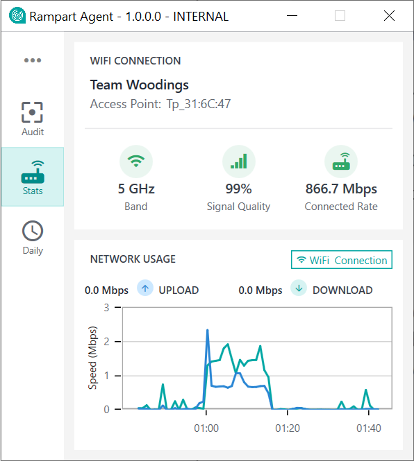 Rampart Agent showing WiFi details and bandwidth usage.