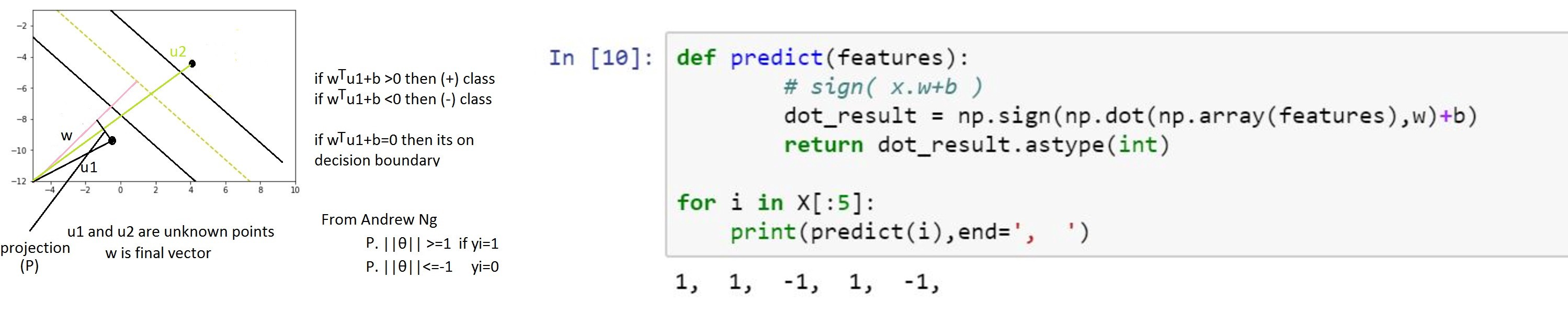 Chapter 3 1 : SVM from Scratch in Python  - Deep Math