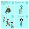 """A graphic from potsiespoons.com illustrating that while disability may """"look like"""" someone in a wheelchair, they may also be using a walking stick, missing a limb, using deaf/blind utilities or have a disability that does not change their appearance whatsoever (""""invisible"""")."""