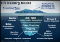 This image is an infographic showing an iceberg w/ tactical & transactional tasks above the water