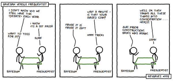 When machine learning meets complexity: why Bayesian deep