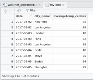 PostgreSQL Databases: Connect To R and Python - Michael