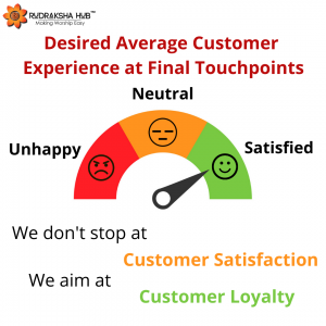 Customer Service, Customer Satisfaction and Customer Loyalty are all achieved with constant hardship and immense dedication
